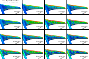 FieldView 14 post-processed these 16 datasets from the AIAA High Lift Prediction Workshop using 8 cores per dataset without requiring additional license fees. Image from Intelligent Light.