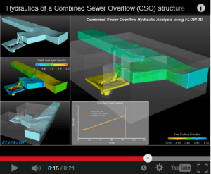 Screen capture from a video illustrating a FLOW-3D solution of Combined Sewer Overflow. Image from Flow Science.