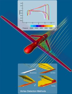Composite image of CFD visualization from Tecplot 360 EX. Image from Tecplot.