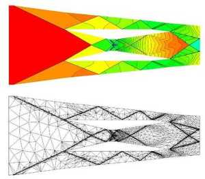 A good mesh sometimes looks not-so-good or so says LearnCAx. See link above.