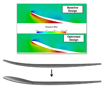 big-wave-solution-400x340