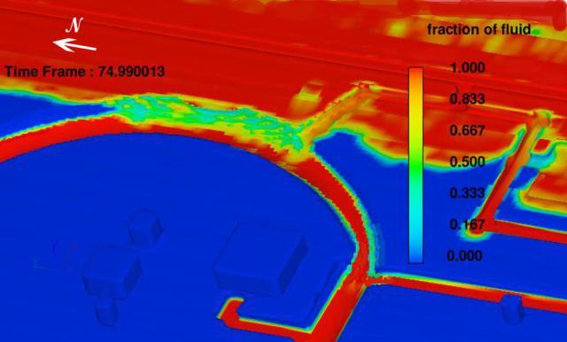 flow3d-calculation-of-aquifer-drainage