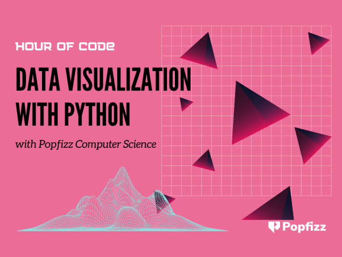 Data visualization with Python