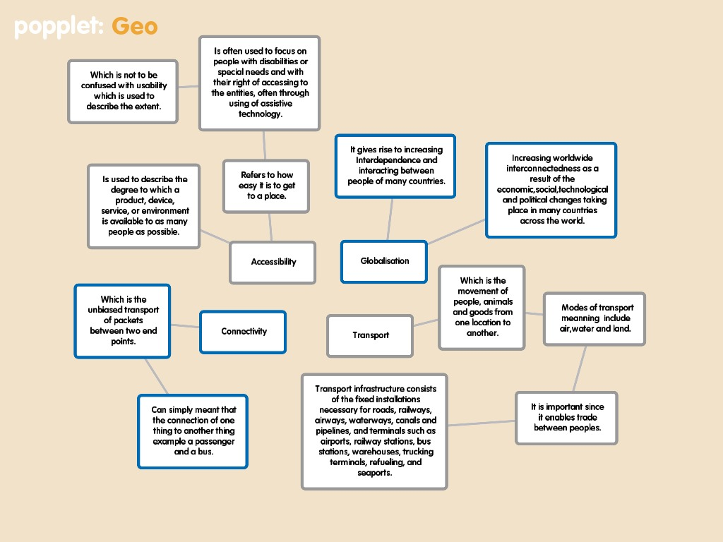 Physics Chemistry Geography And Beyond Popplet In The