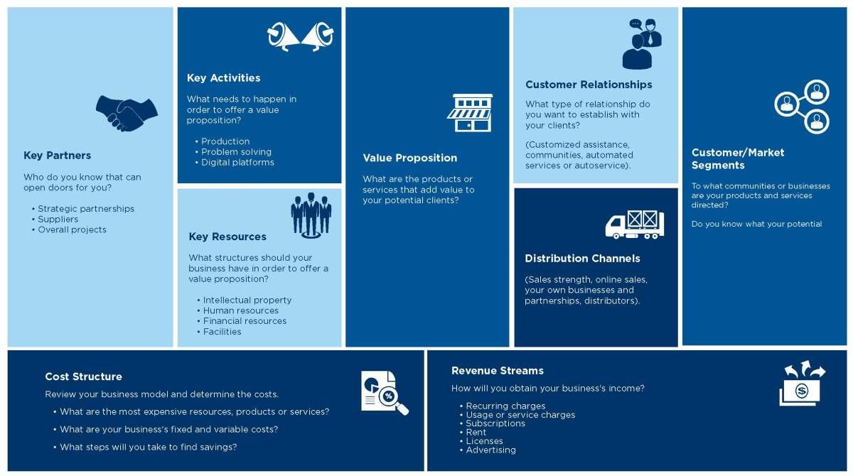 8 benefits of business coaching   Popular Blog