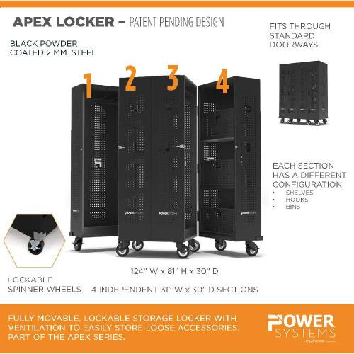 APEX Locker Infographic - Power Systems Blog