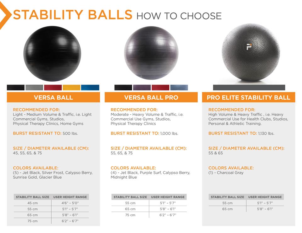 Stability Ball Comparison Chart