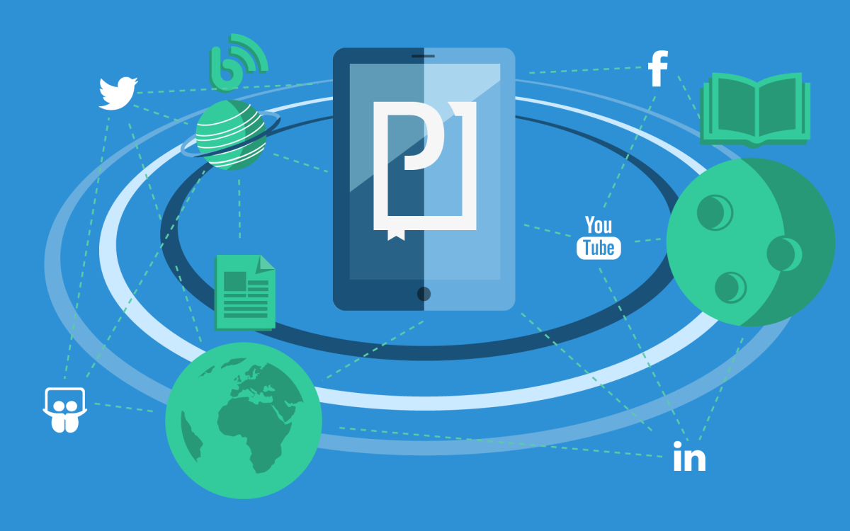 Is Digital Publishing a Great Content Marketing Technique?