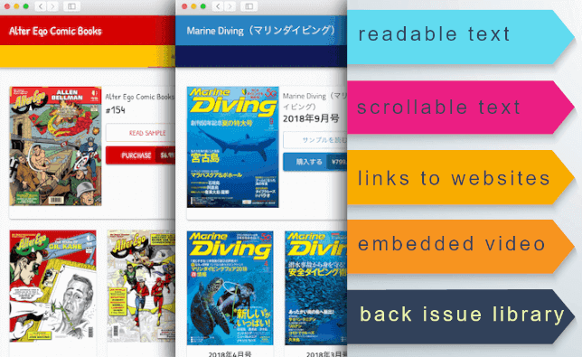 Interactive magazines' features - PressPad ensures all of them