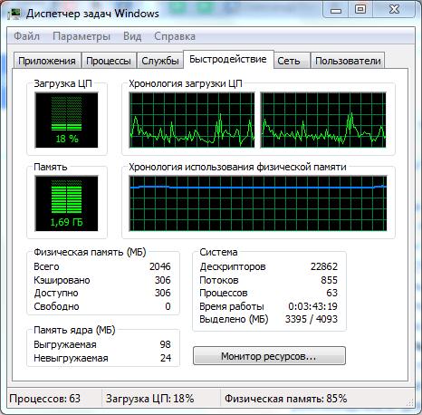 Сколько занимает браузер