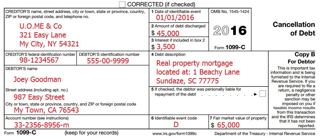 C Defined Handling Past Due Debt