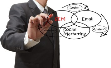 Hacer el análisis de la competencia en marketing online