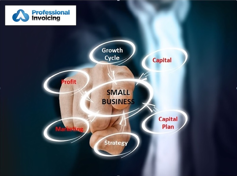 Small Business Growth Strategy.