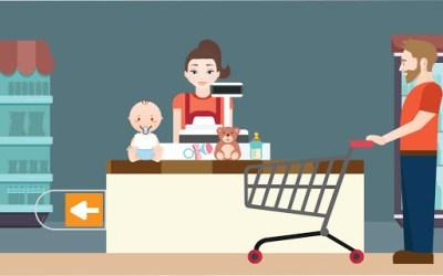 E-ticarette Etkili Bir Satış Stratejisi 2 – Cross-selling