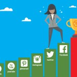 Sosyal Medyanın Gücünü Kullanın