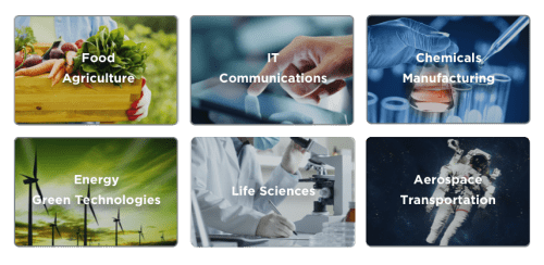 Key Science and Technology Sectors