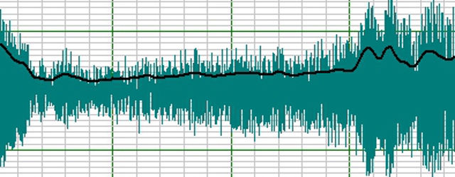 Time Varying Overall Level Vibration (or Noise)