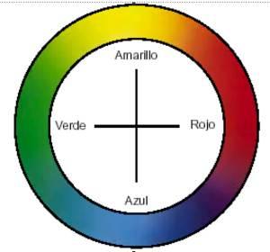 Colorimetria-matiz