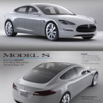 Tesla Model S – How robots are changing our world.