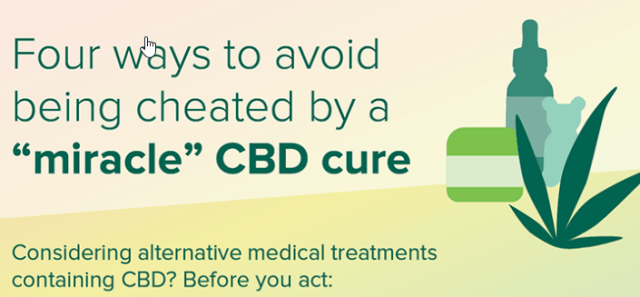 """Four Ways to Avoid Being Cheated by a """"Miracle"""" CBD Cure Infographic"""