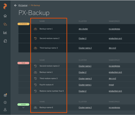 PX-Backup はコンテナ粒度でバックアップ可能
