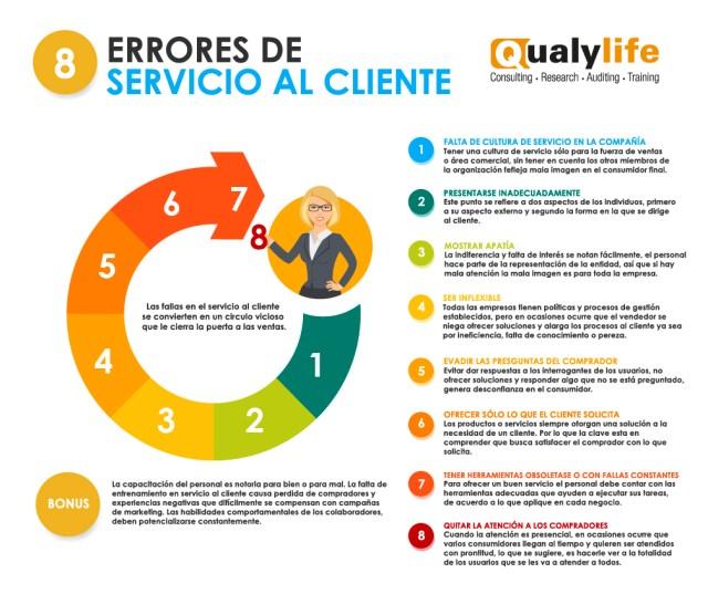 errores del servicio al cliente