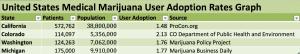 Cannabis user-adoption-rateCannabis user-adoption-rate