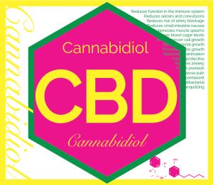 The Deal with Cannabidiol