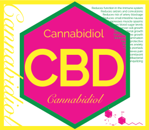 The Deal with Cannabidiol
