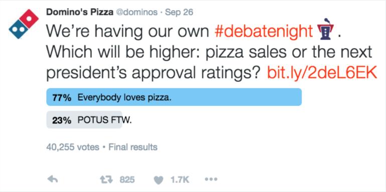 Domino's poll