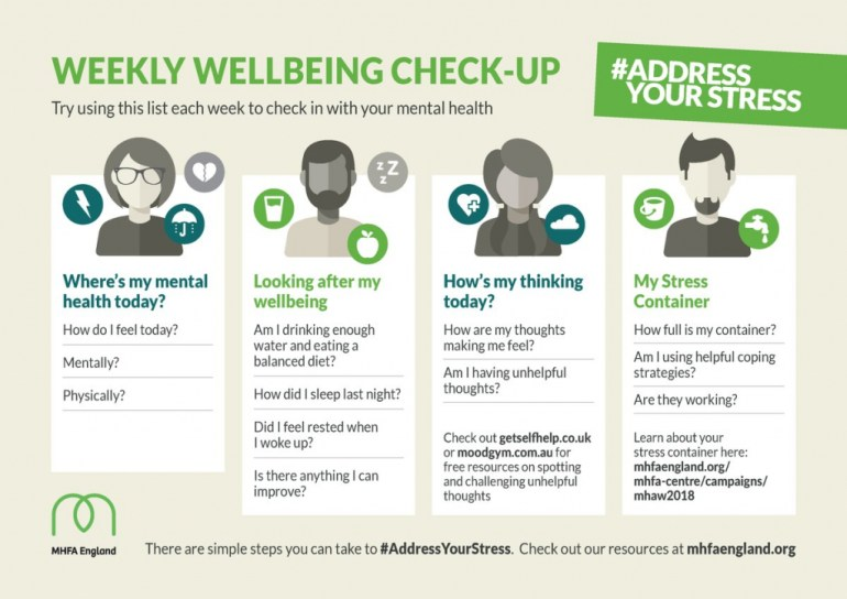 Weekly wellbeing check-up