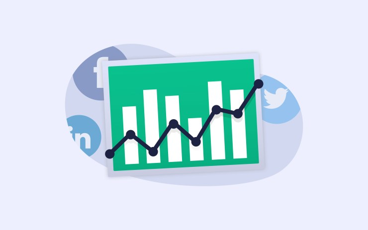 Marketing KPIs