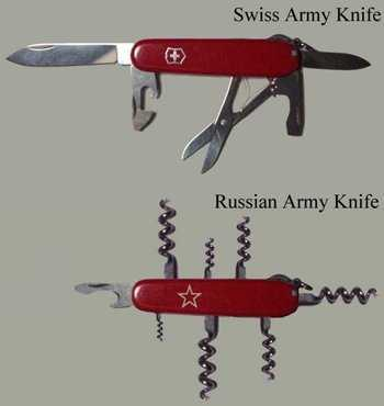 Swiss Army Knife vs Russian Army Knife