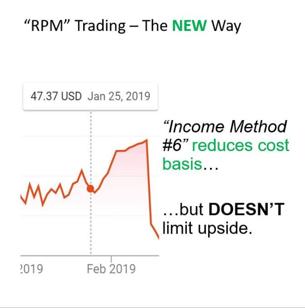 Income Method #6 doesn't limit your upside like selling covered calls does.