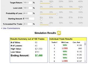 Improve Your Trading by Optimizing Position Size