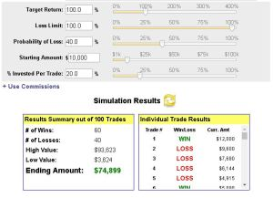 Trading Expectancy Coupled with Optimum Position Sizing