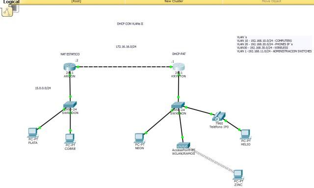 DHCP con VLAN II