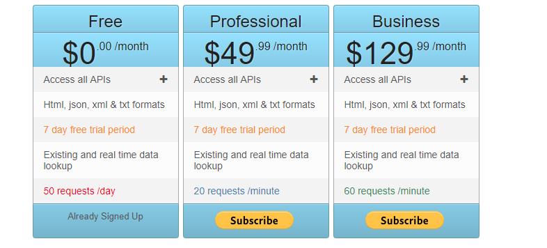 EnClout API Pricing