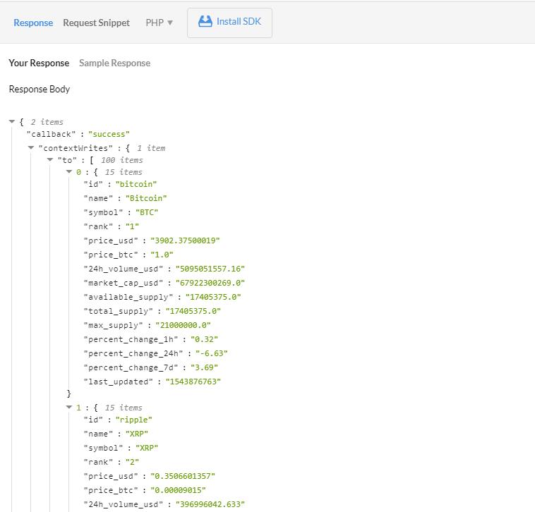 CoinMarketCap API Response