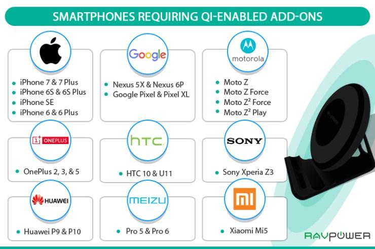Apple OnePlus Huawei HTC Google Motorola Sony Xiaomi Meizu