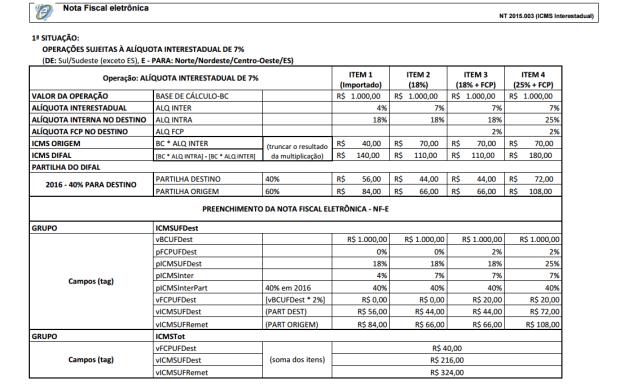 NF- NT 2015.003-v.18 - difal - 4