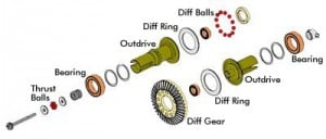 rc-tuning-differential