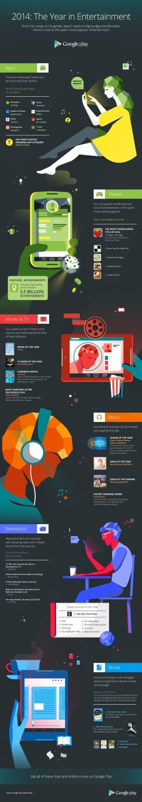 Google-Play-End-of-Year-Infographic-2014-FINAL