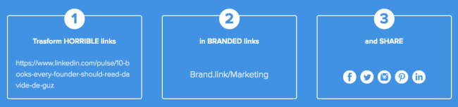 How to rebrand a link