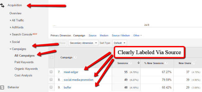 Clear Campaign Reporting Inside Google Analytics When Using UTM Parameters