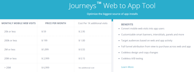 Branchio Journeys Web to App Tool Pricing