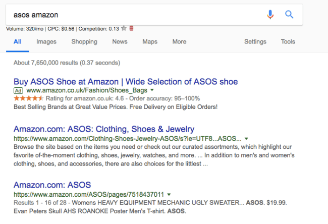 How to increase sales on amazon seo