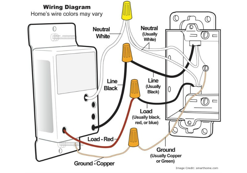How To Wire Up A Dimmer Light Switch Australia