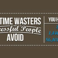 How Much Time Do You Waste? 15 Time Wasters Successful People Avoid