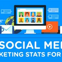 32 Stats That Should Guide Your Social Media Marketing Strategy in 2017 [Infographic]